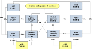 lte_architecture_use_case